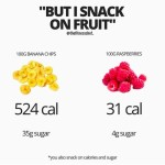 Mýty o zdravej výžive