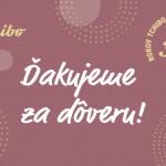 Tchibo oslavuje 30 rokov na Slovensku aj týmito výhodami pre vás